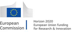 Logo Horizon 2020 - Förderprogramm der Europäischen Kommission